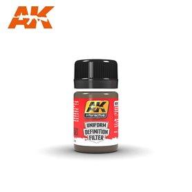AK Interactive BROWN GLAZE 35 ml