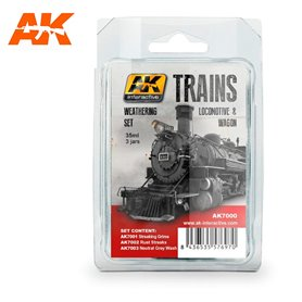AK Interactive Trains Weathering Set vol. 1