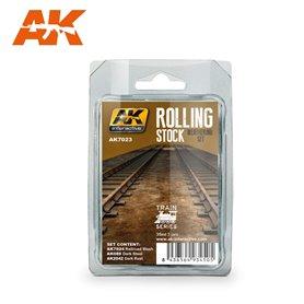 AK Interactive Rolling Stock Wathering Set
