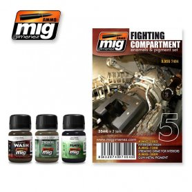 Ammo of MIG Zestaw FIGHTING COMPARTMENT SET