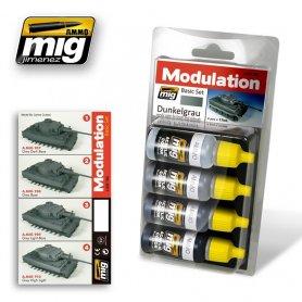 Ammo of MIG Zestaw farb Modulation Set