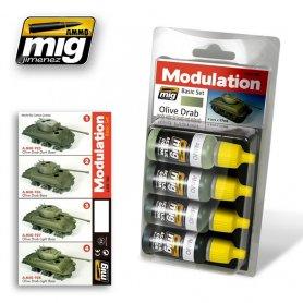 Ammo of MIG Zestaw farb Modulation Set Olive Drab